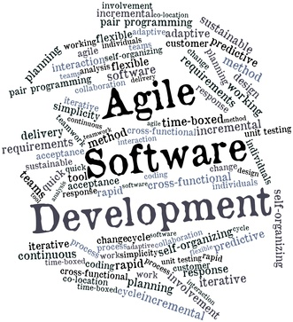 What is 'Agile'
