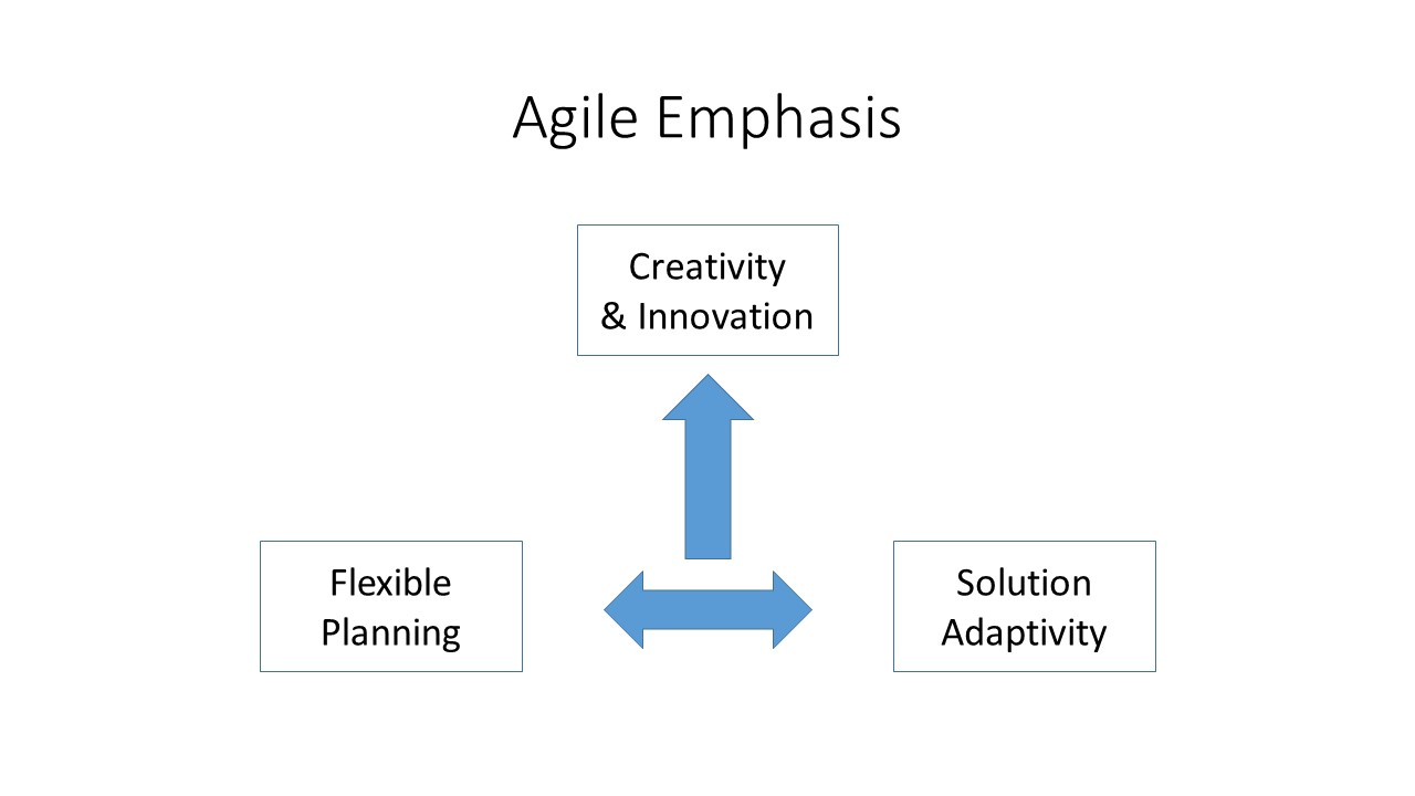 does pmbok version 6 go far enough to integrate agile?