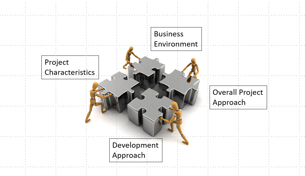 Fit the approach to the project