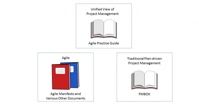 What is the Purpose of the New Agile Practice Guide?