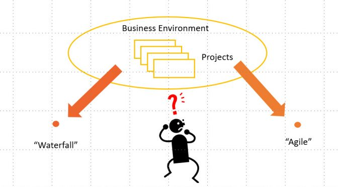 Which Process Model is Best to Use In Software Product Development?