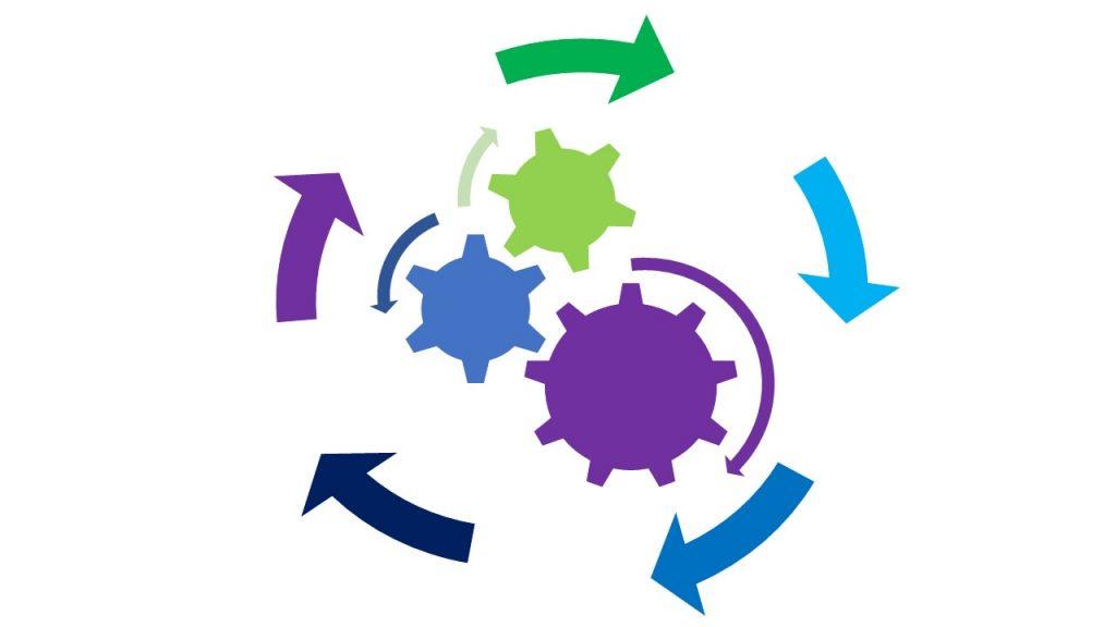 Hybrid Agile Project Management