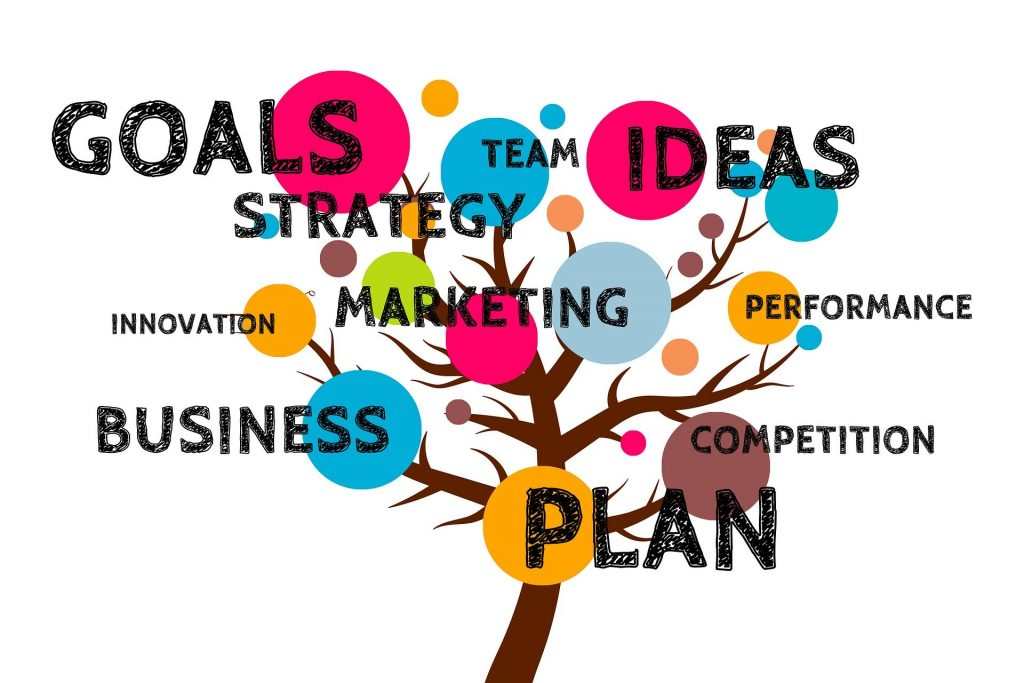 Mastering Agile Business Management